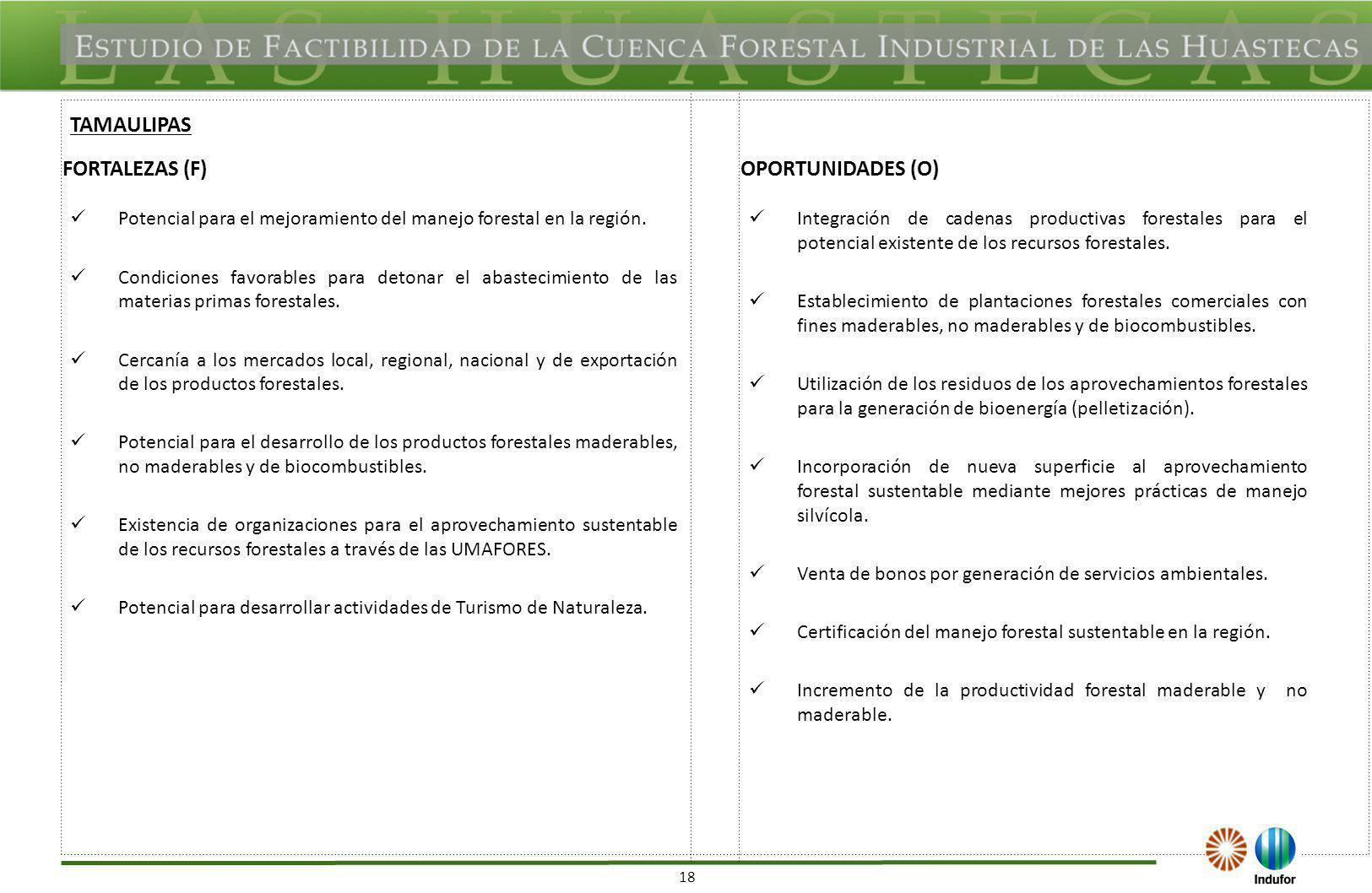 DEBILIDADES (D) AMENAZAS (A)