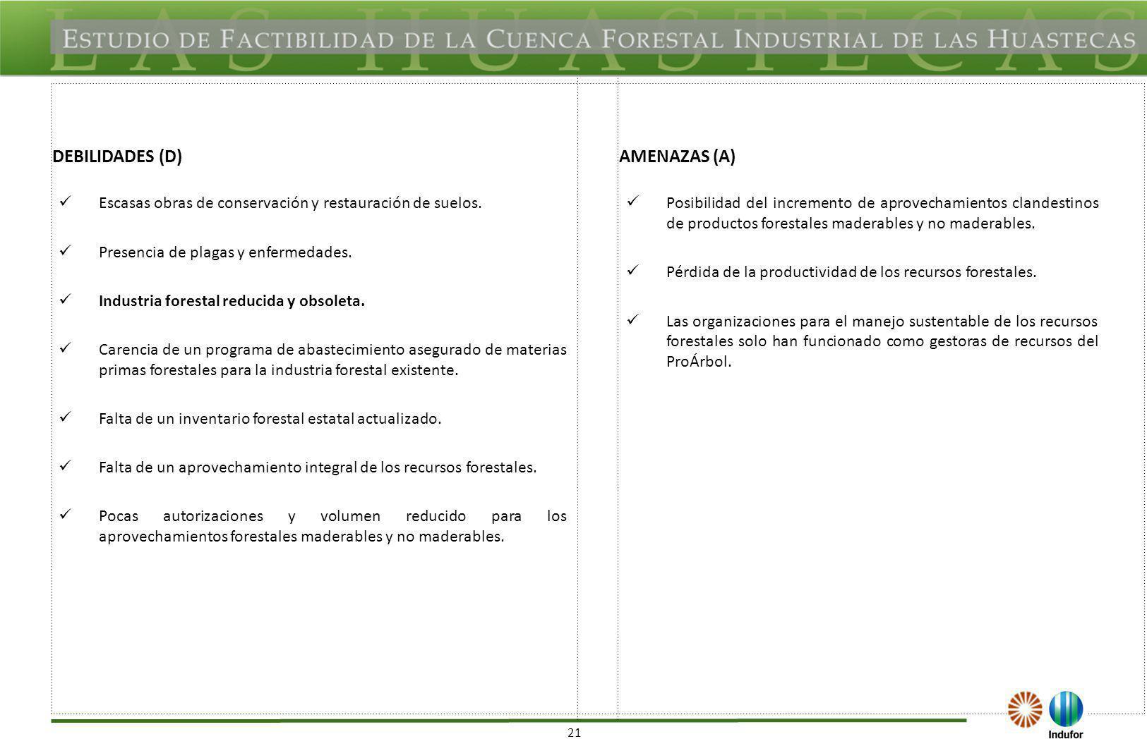 An Lisis Foda De Recurso Y Potencial Forestal Cap Iii Iv Vi Y  # Foda Muebles De Madera