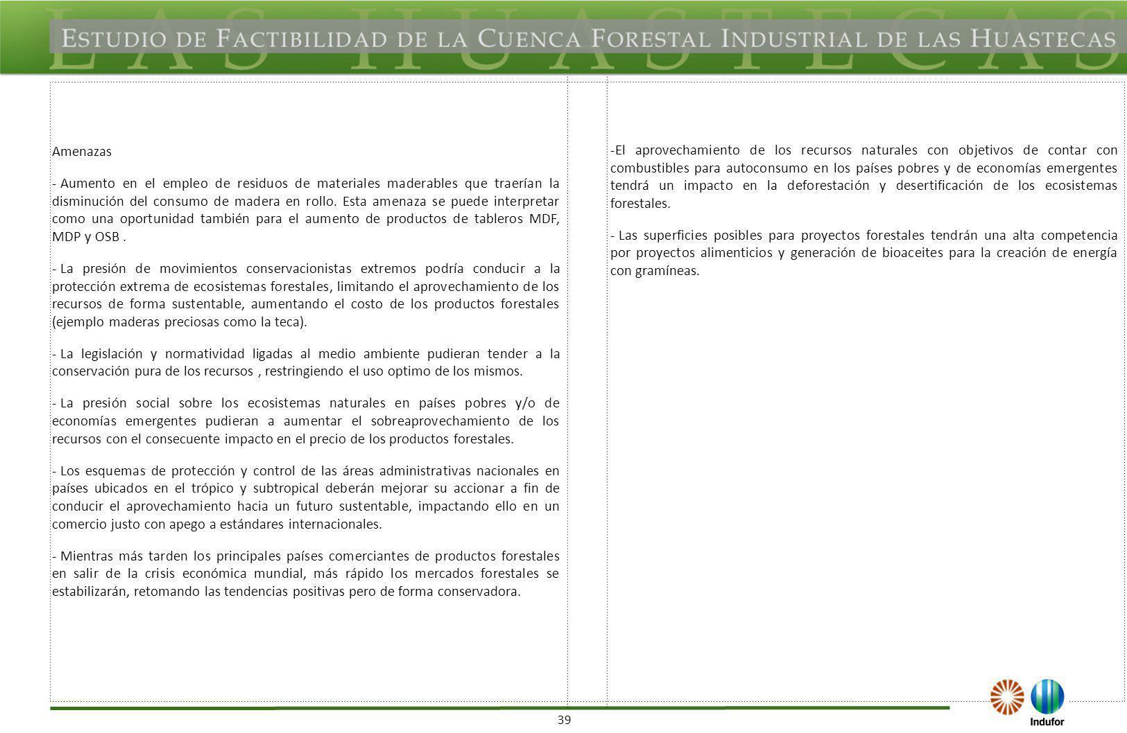 Análisis FODA de Infraestructura y