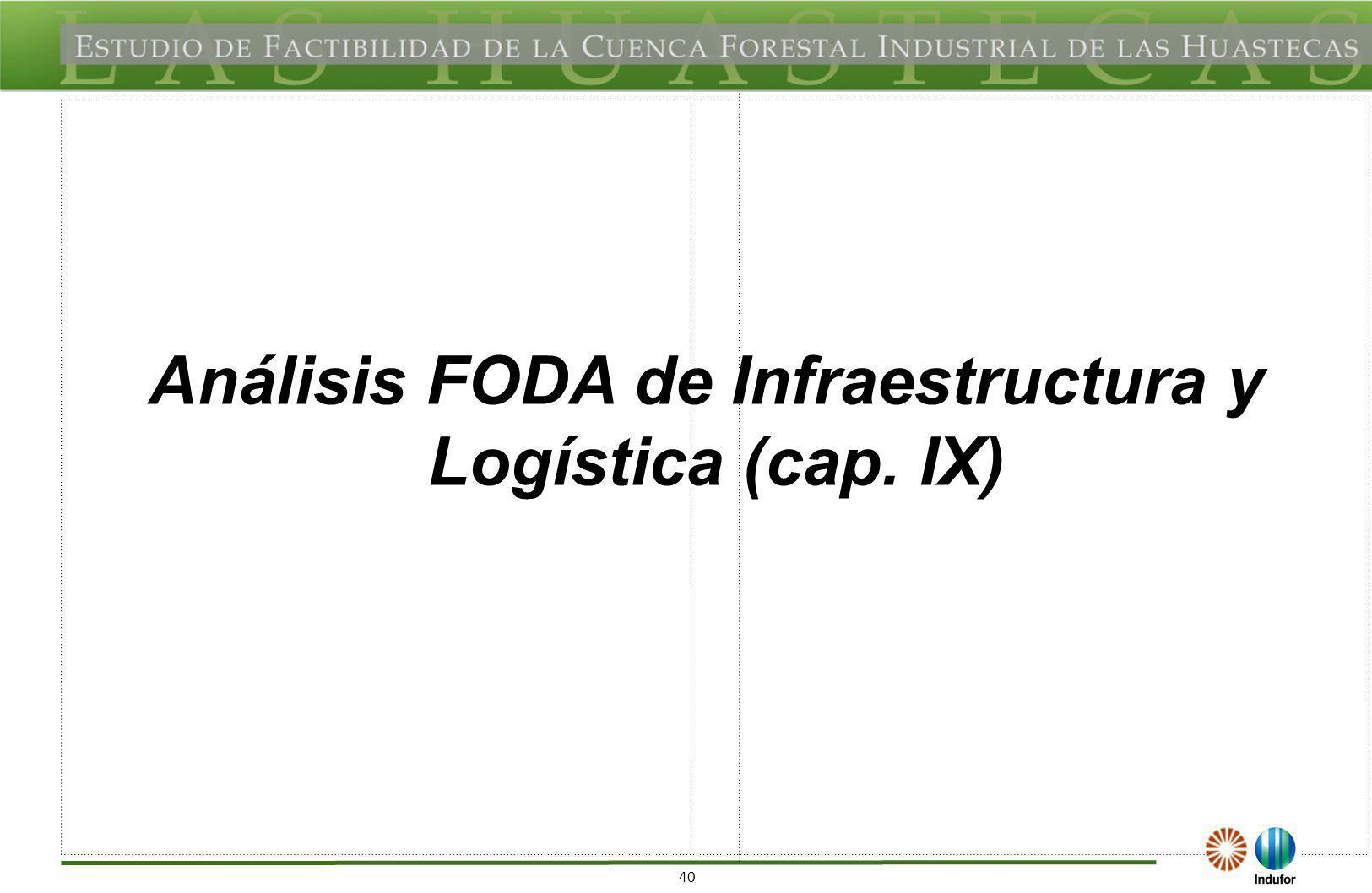 Infraestructura de Transporte