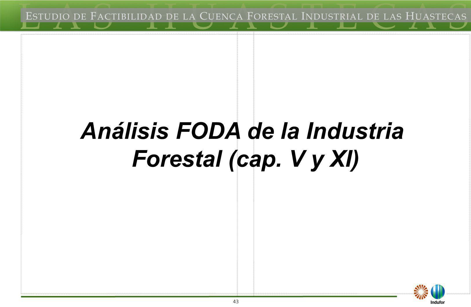 FODA REGIONAL INDUSTRIA FORESTAL