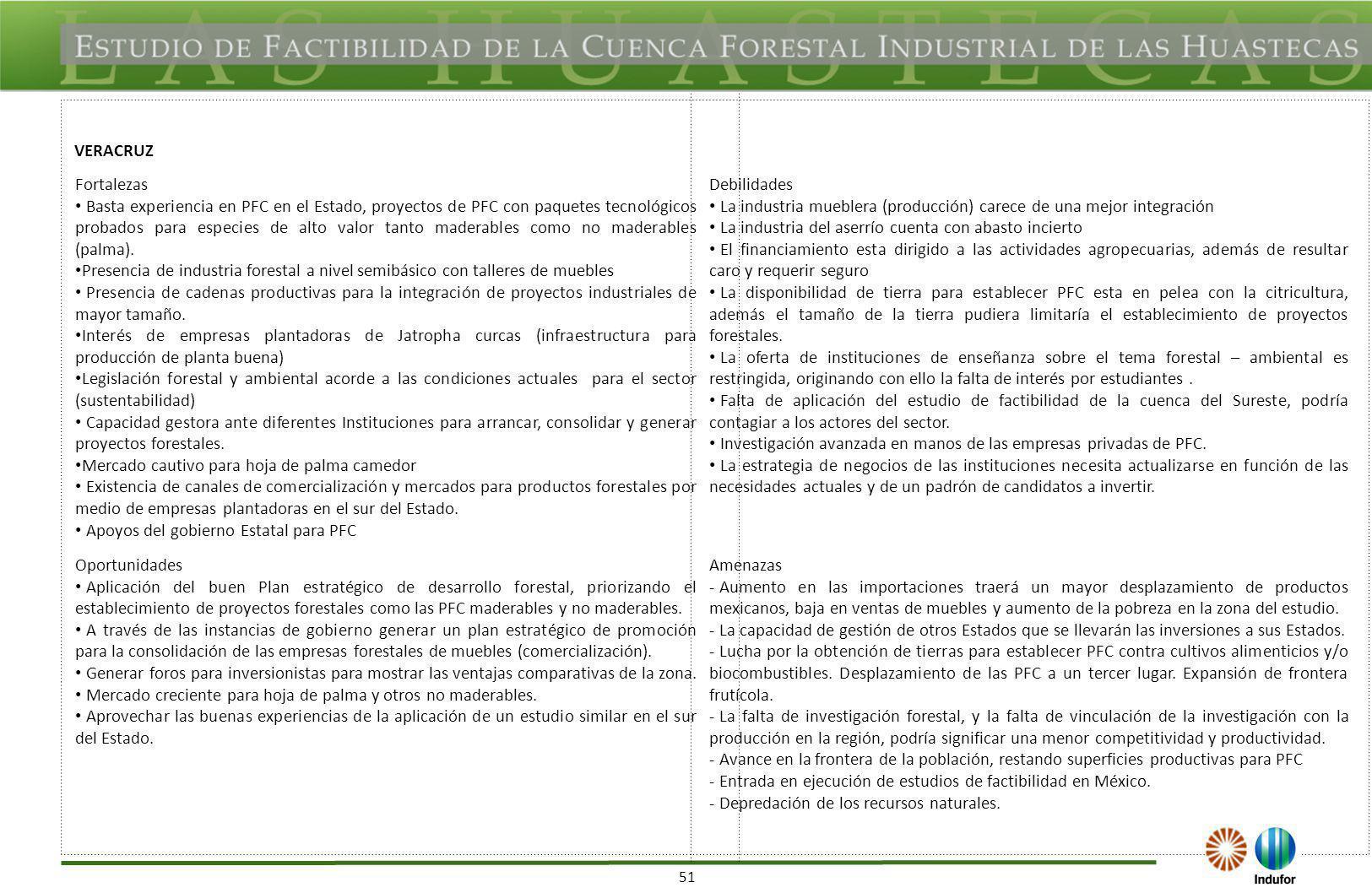 Análisis FODA de los aspectos de Ambientales y Socioeconomicos