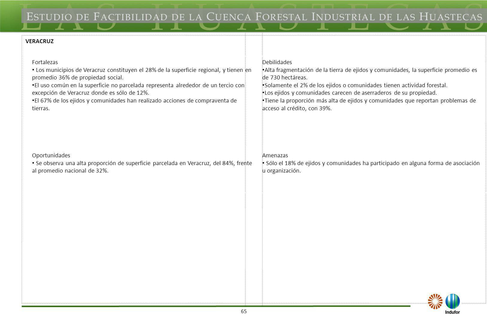 ANÁLISIS FODA REGIONAL ASPECTOS SOCIO-ECONÓMICOS