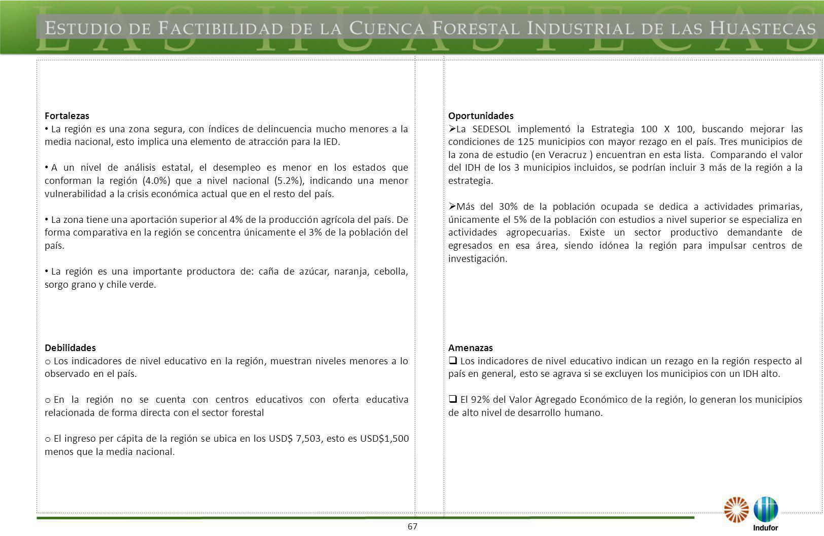 Fortalezas La región es una importante productora de carne en canal de tipo bovino a nivel nacional, aportando el 8.5% de la producción nacional.