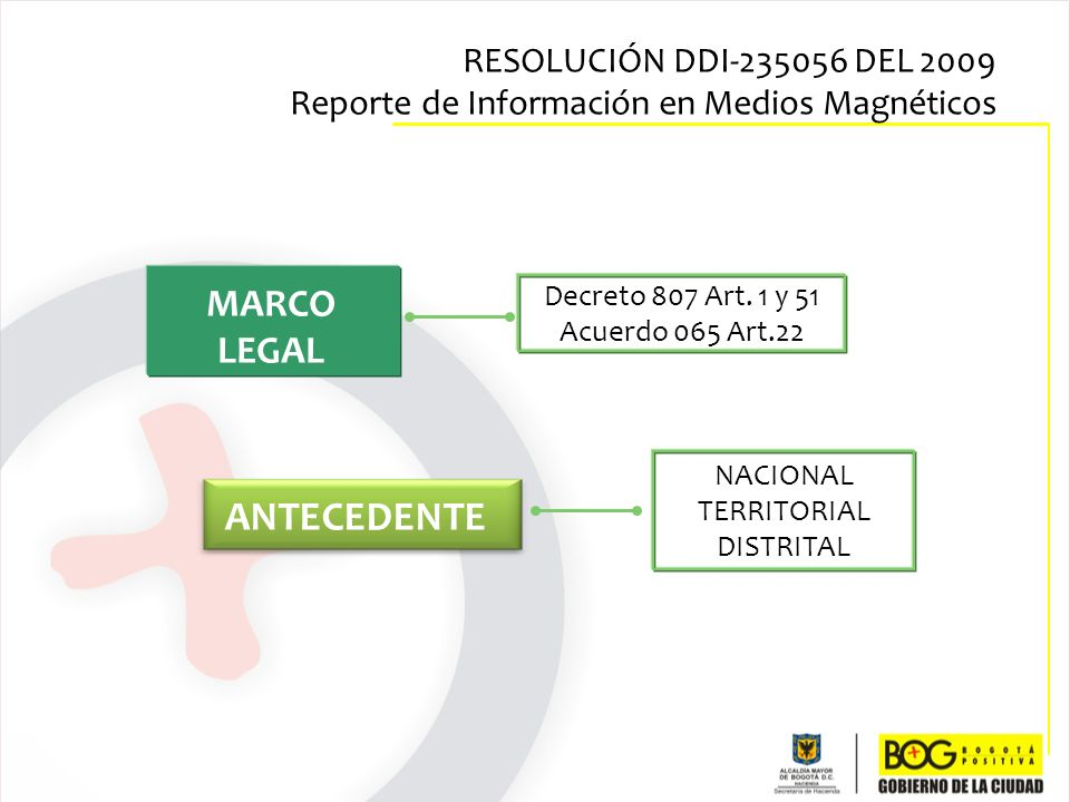 ANTECEDENTE MARCO LEGAL