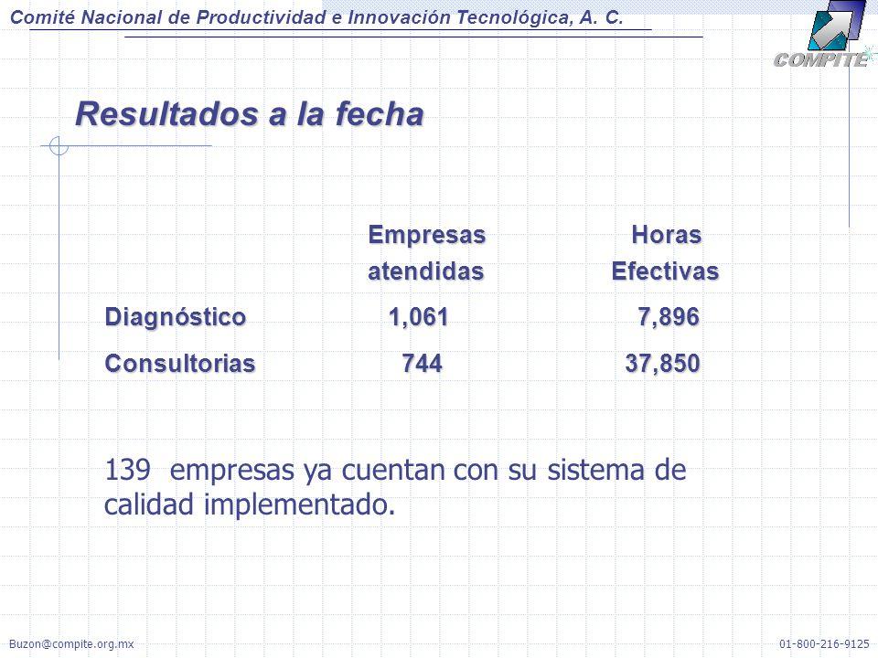 Comité Nacional de Productividad e Innovación Tecnológica, A. C.