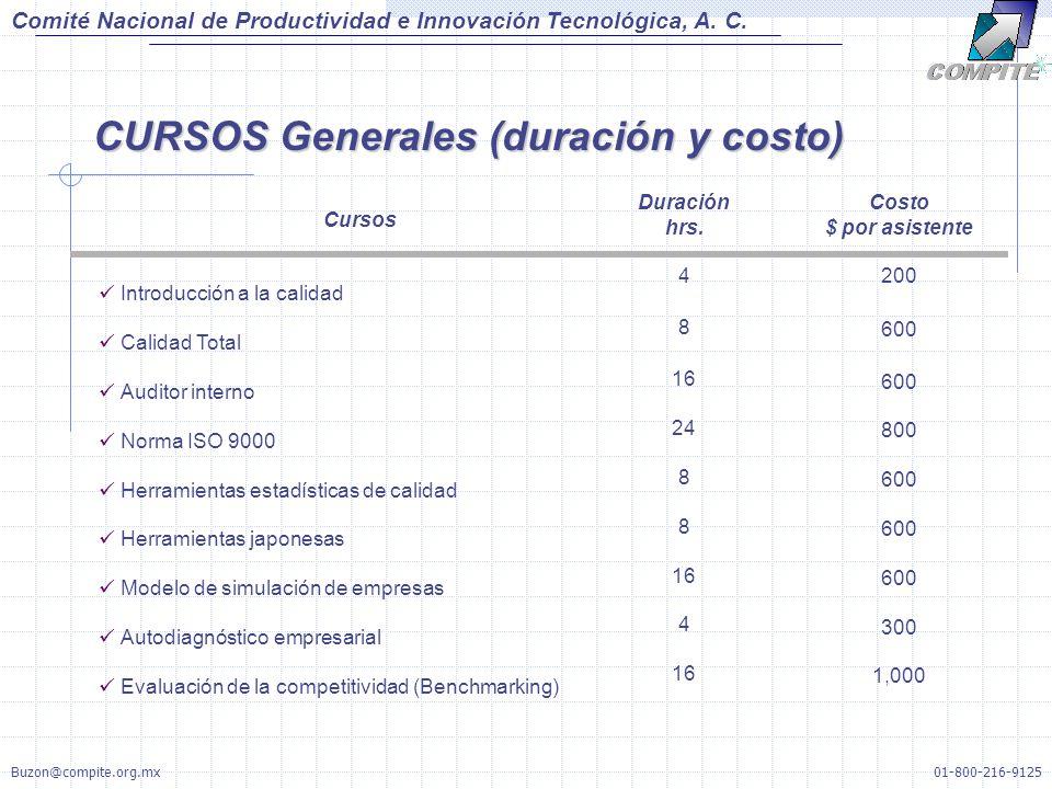 CURSOS Generales (duración y costo)