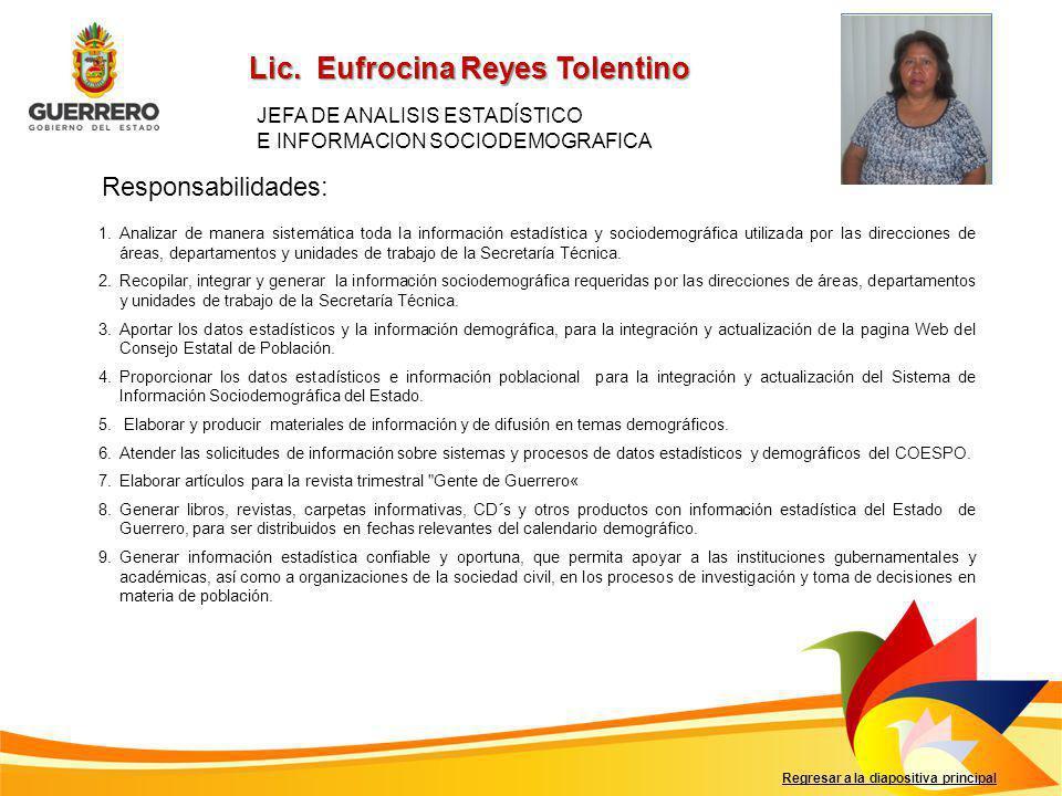 Lic. Eufrocina Reyes Tolentino