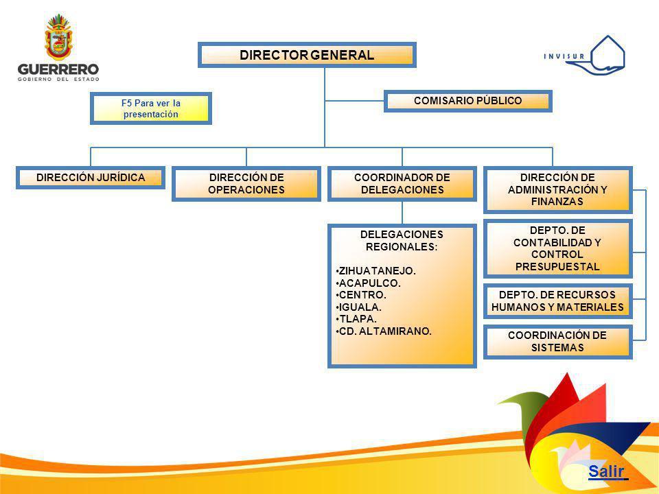 Salir DIRECTOR GENERAL COMISARIO PÚBLICO DIRECCIÓN JURÍDICA