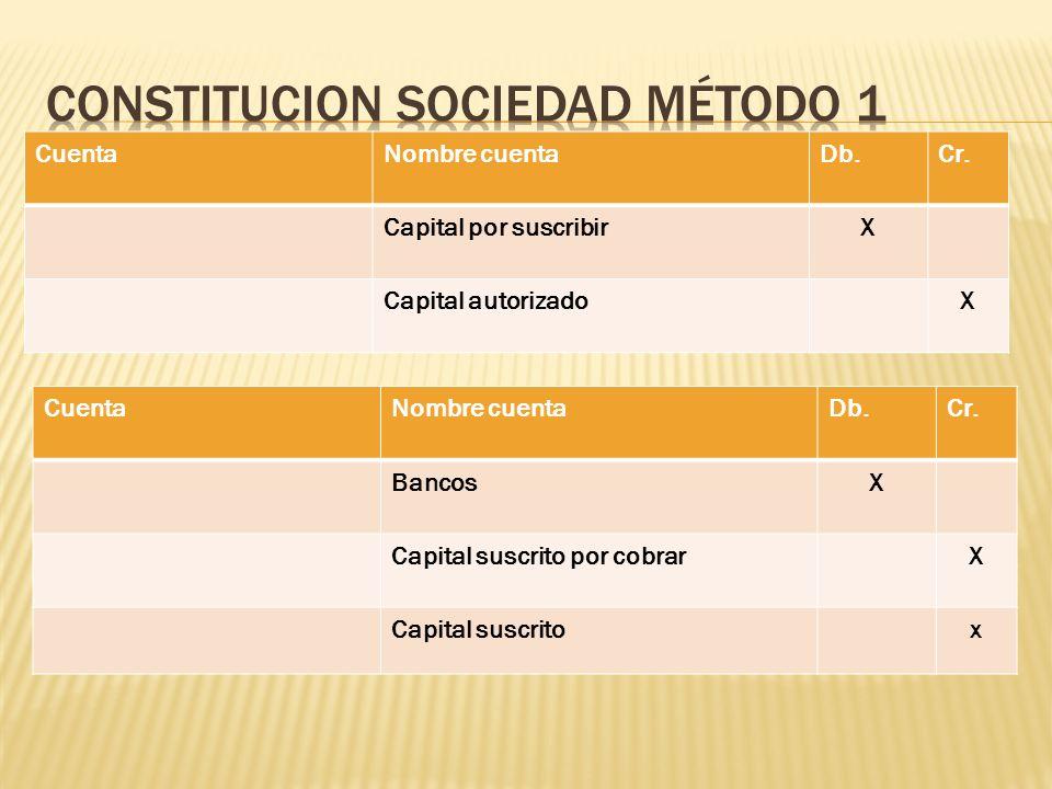CONSTITUCION SOCIEDAD método 1