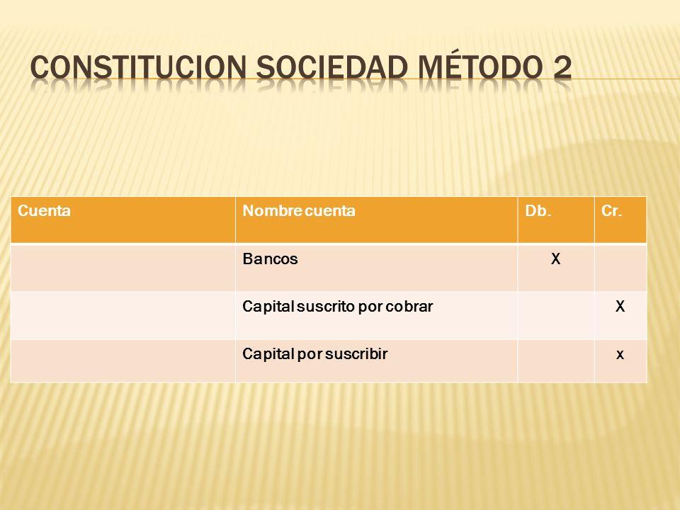 CONSTITUCION SOCIEDAD método 2