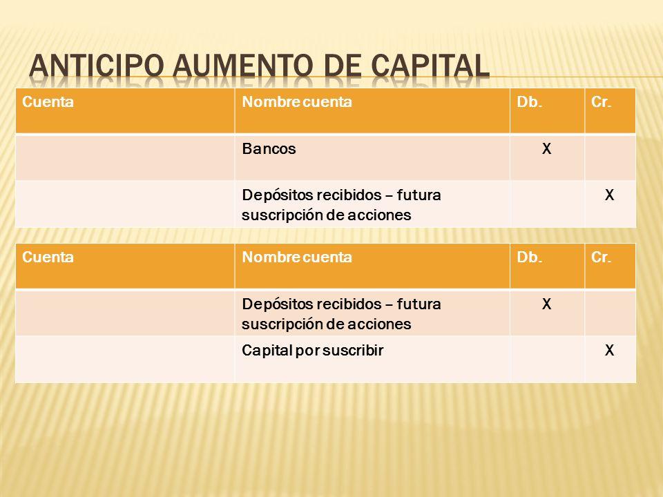 ANTICIPO AUMENTO DE CAPITAL