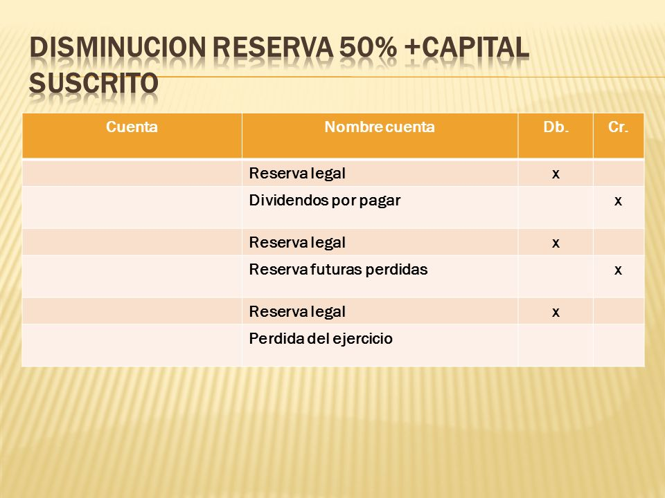 DISMINUCION RESERVA 50% +CAPITAL SUSCRITO