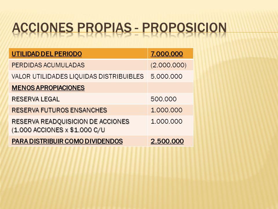 AcCIONES PROPIAS - PROPOSICION