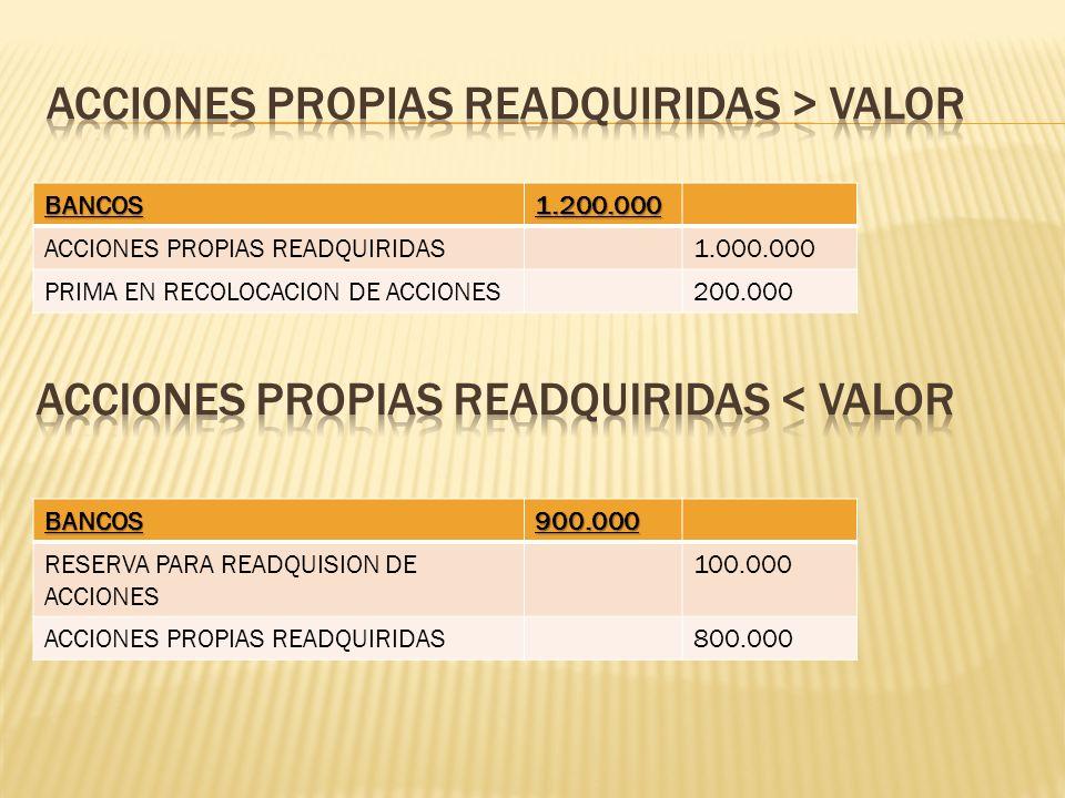 AcCIONES PROPIAS READQUIRIDAS > VALOR