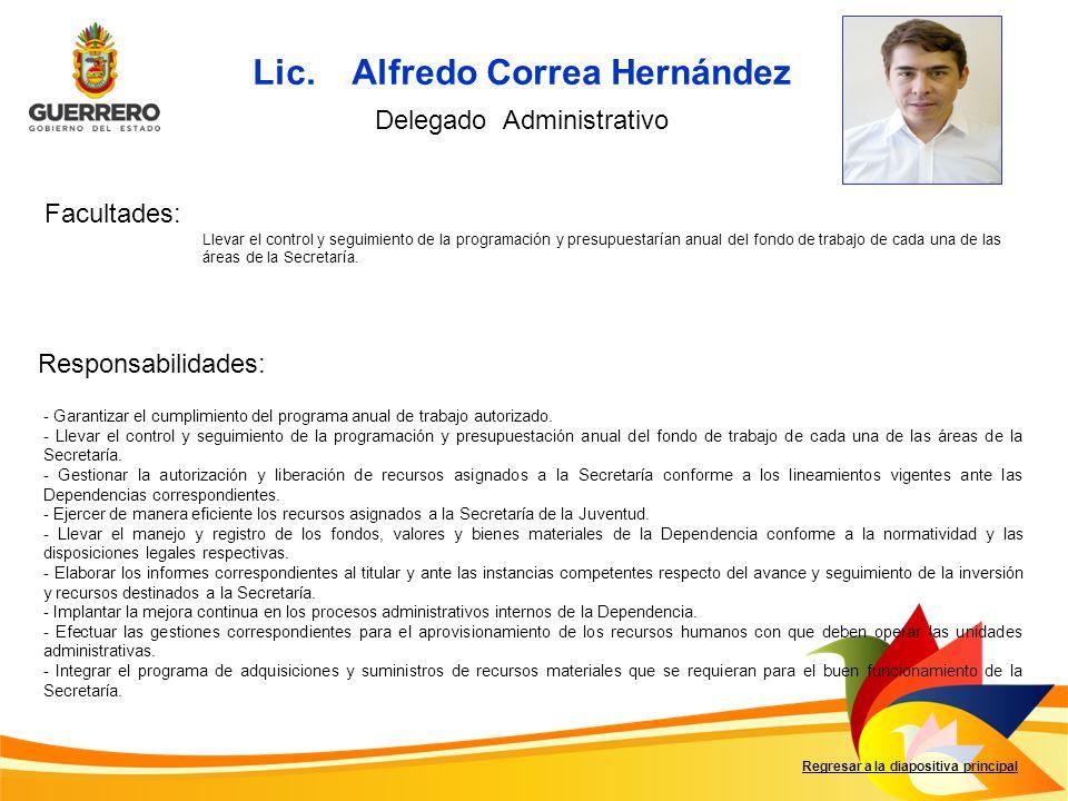 Lic. Alfredo Correa Hernández