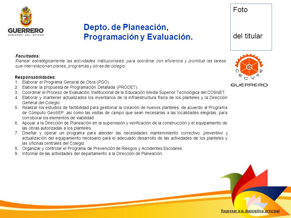 Programación y Evaluación.