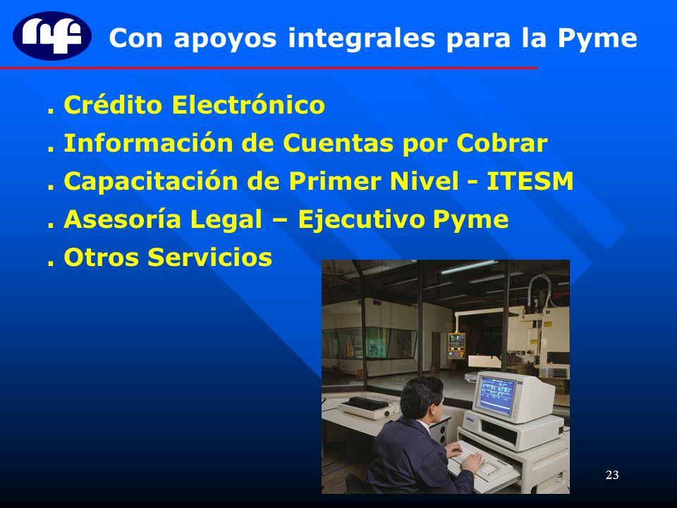 Con apoyos integrales para la Pyme