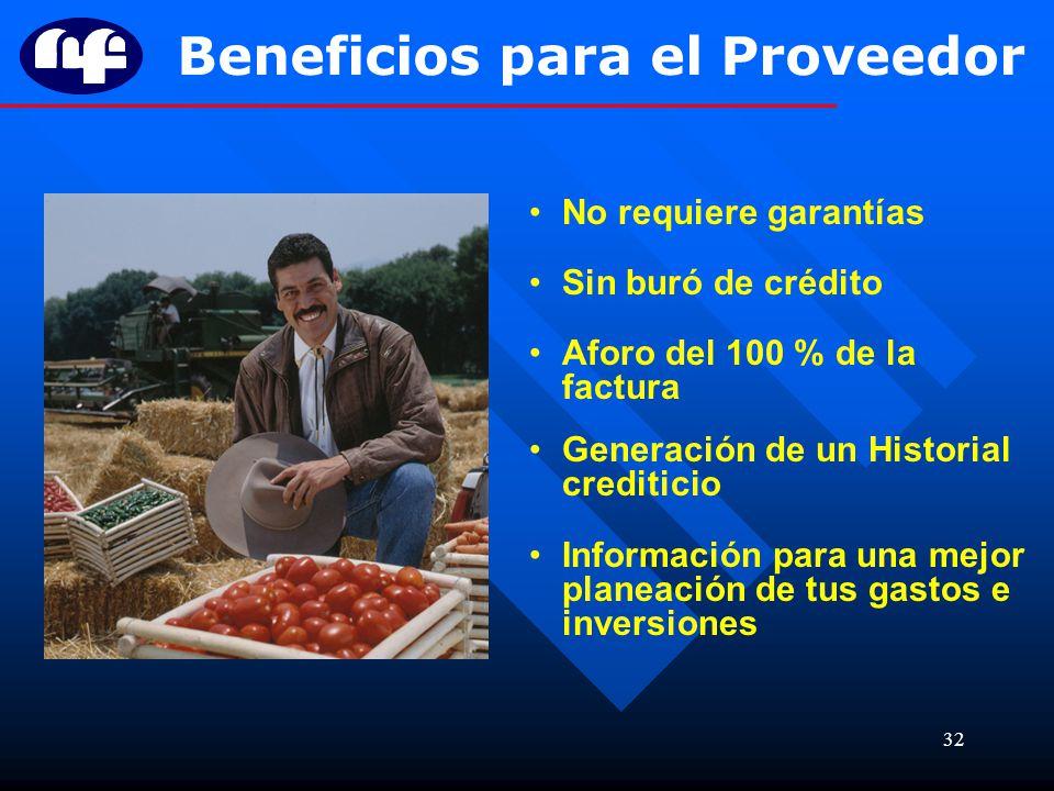 Beneficios para el Proveedor
