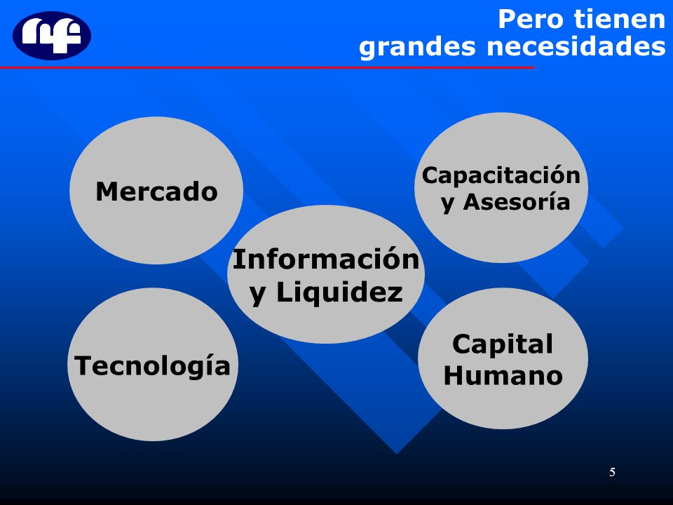 Información y Liquidez