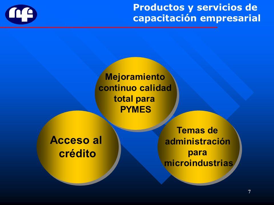 Acceso al crédito Mejoramiento continuo calidad total para PYMES