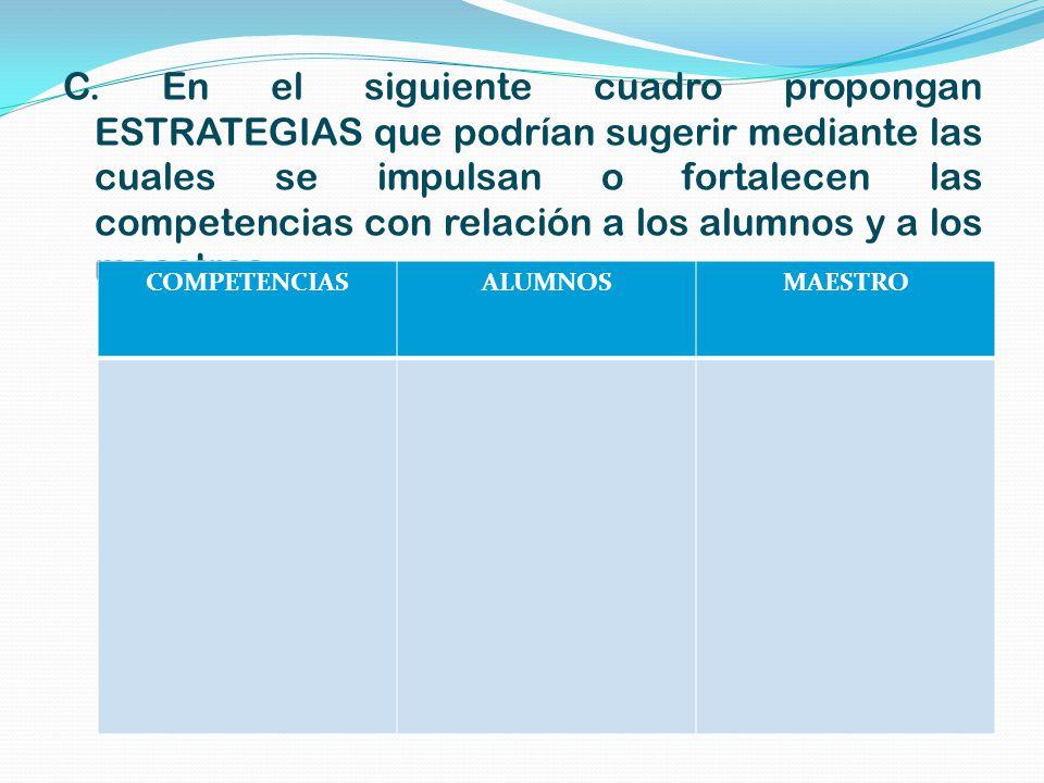 C. En el siguiente cuadro propongan ESTRATEGIAS que podrían sugerir mediante las cuales se impulsan o fortalecen las competencias con relación a los alumnos y a los maestros.