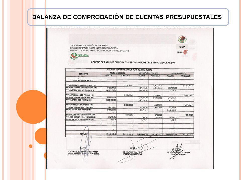 BALANZA DE COMPROBACIÓN DE CUENTAS PRESUPUESTALES