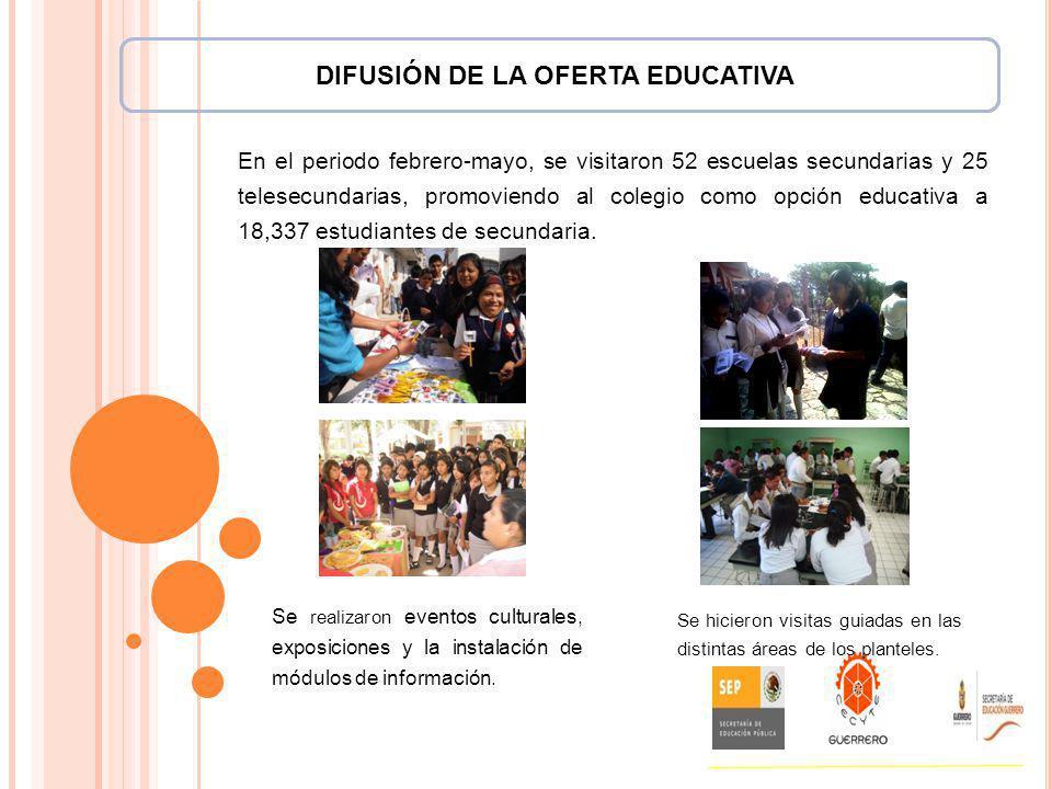 DIFUSIÓN DE LA OFERTA EDUCATIVA