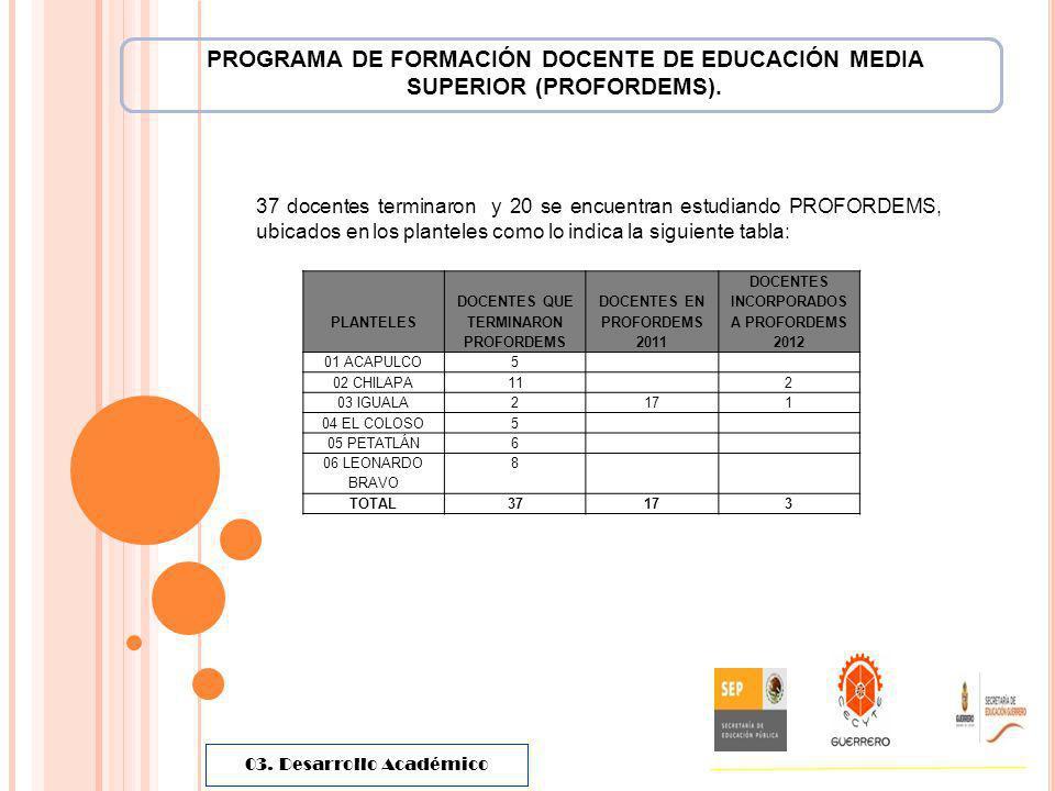 PROGRAMA DE FORMACIÓN DOCENTE DE EDUCACIÓN MEDIA SUPERIOR (PROFORDEMS).