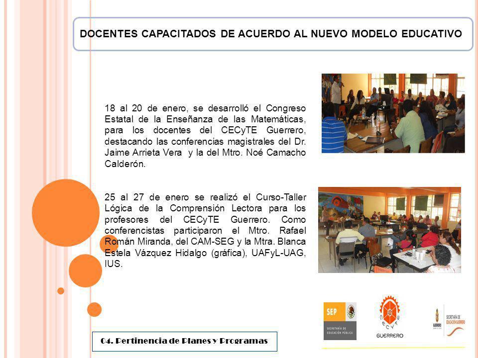 DOCENTES CAPACITADOS DE ACUERDO AL NUEVO MODELO EDUCATIVO