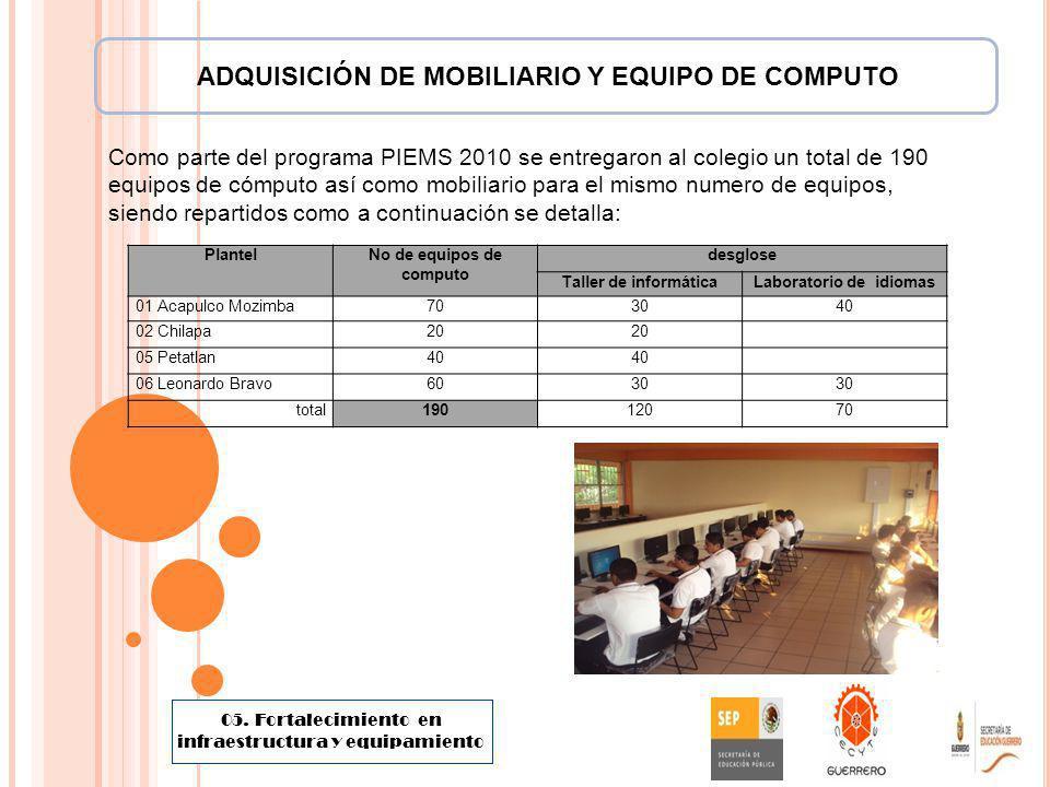 ADQUISICIÓN DE MOBILIARIO Y EQUIPO DE COMPUTO