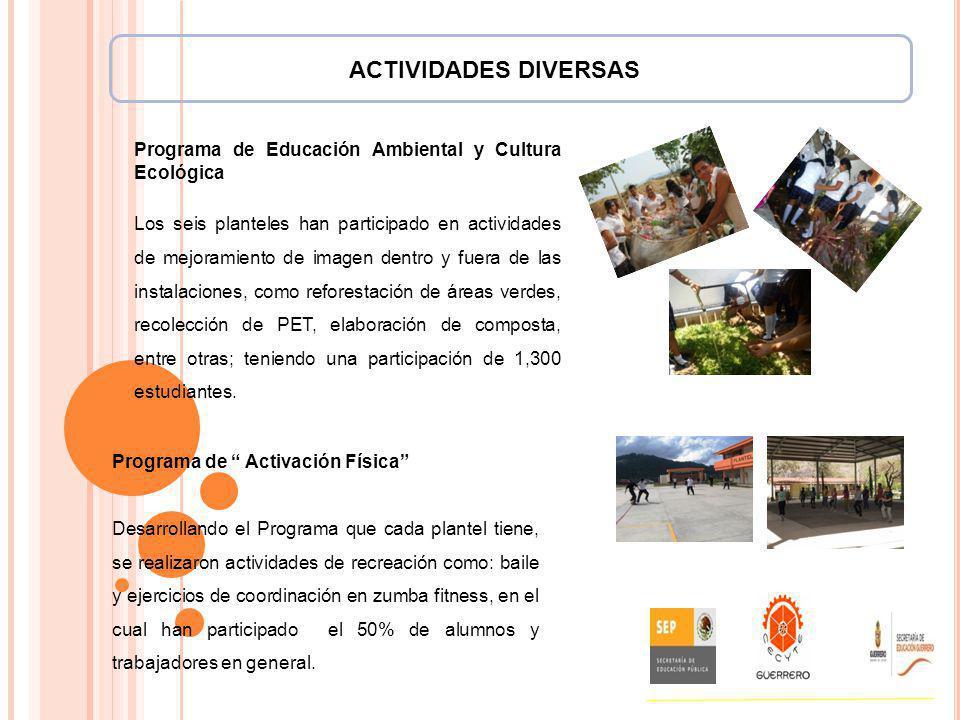 ACTIVIDADES DIVERSAS Programa de Educación Ambiental y Cultura Ecológica.