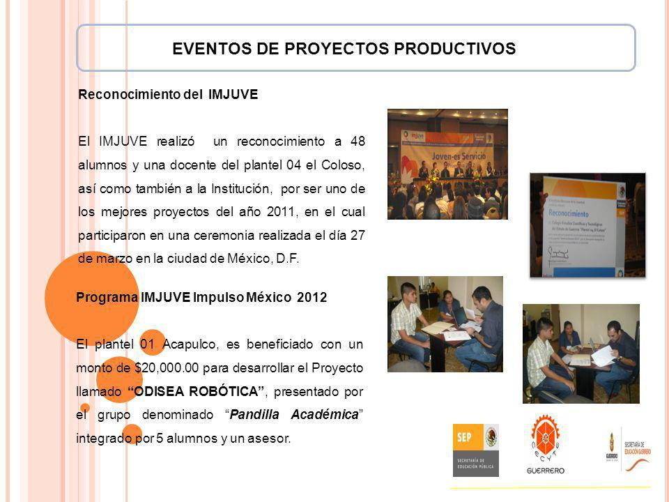 EVENTOS DE PROYECTOS PRODUCTIVOS