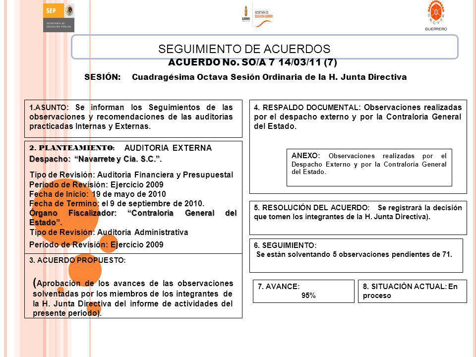 SESIÓN: Cuadragésima Octava Sesión Ordinaria de la H. Junta Directiva