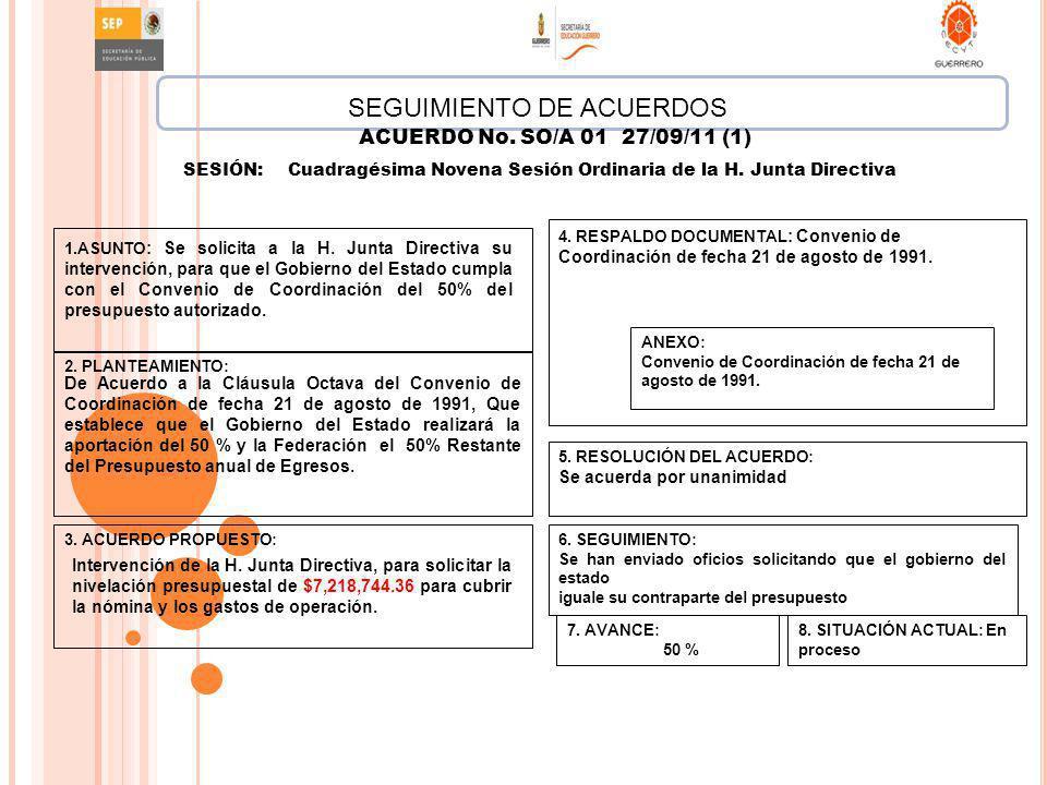 SESIÓN: Cuadragésima Novena Sesión Ordinaria de la H. Junta Directiva