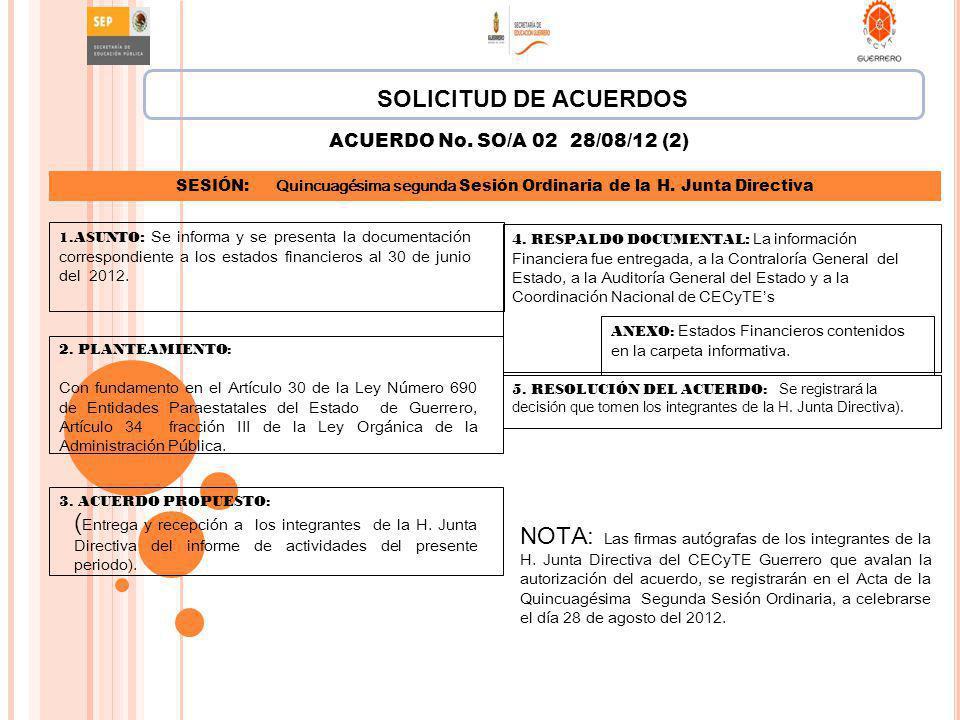 SOLICITUD DE ACUERDOS ACUERDO No. SO/A 02 28/08/12 (2) SESIÓN: Quincuagésima segunda Sesión Ordinaria de la H. Junta Directiva.