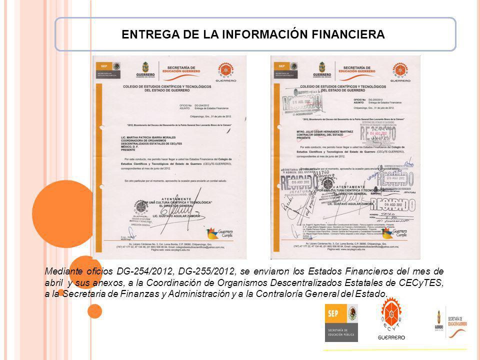 ENTREGA DE LA INFORMACIÓN FINANCIERA