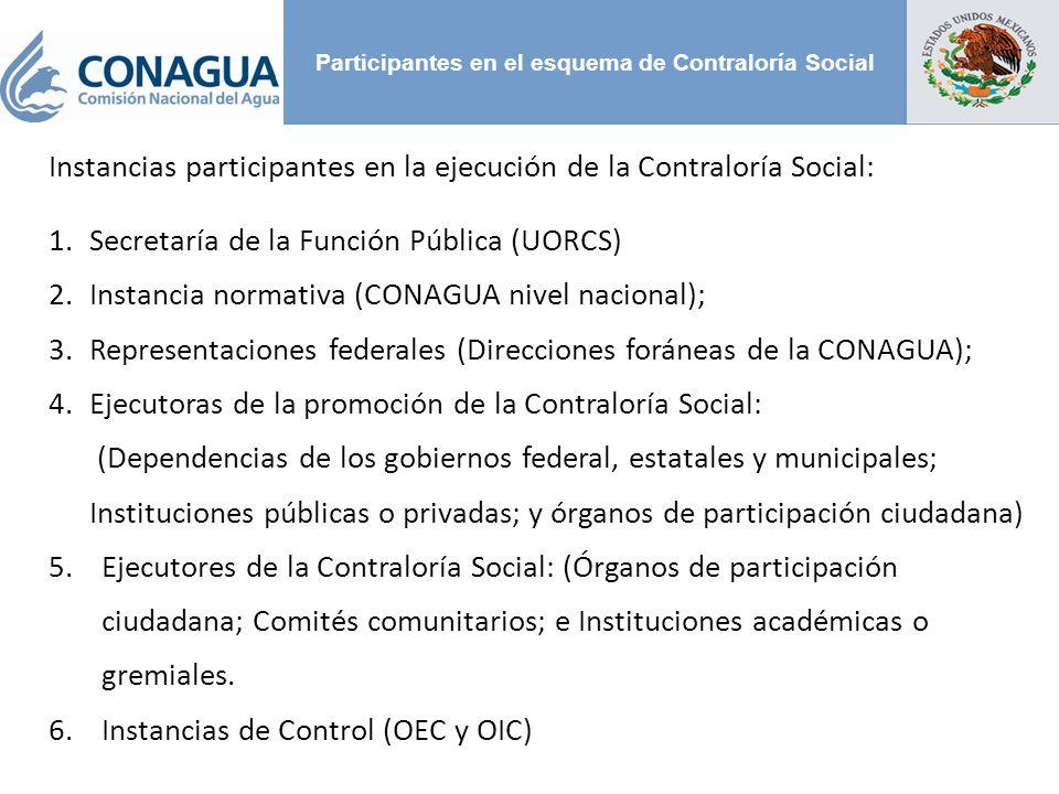 Participantes en el esquema de Contraloría Social