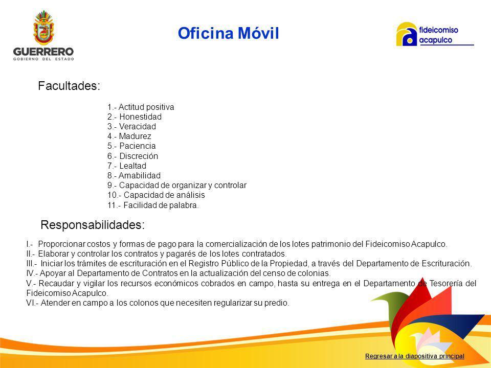 Oficina Móvil Facultades: Responsabilidades: 1.- Actitud positiva