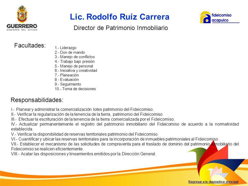 Lic. Rodolfo Ruíz Carrera