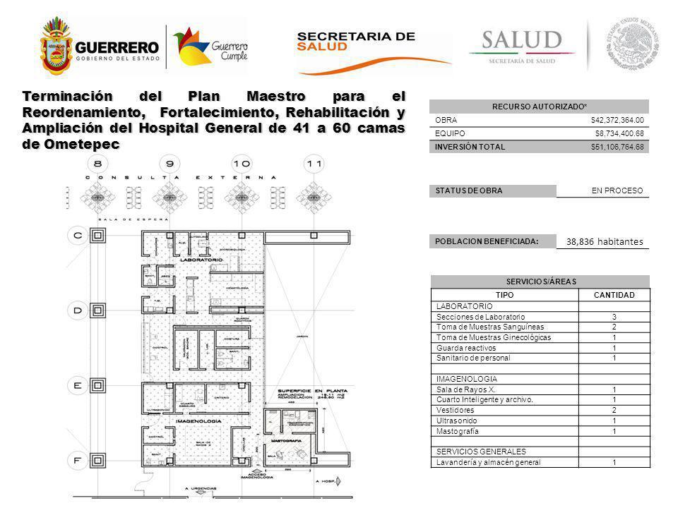 Terminación del Plan Maestro para el Reordenamiento, Fortalecimiento, Rehabilitación y Ampliación del Hospital General de 41 a 60 camas de Ometepec