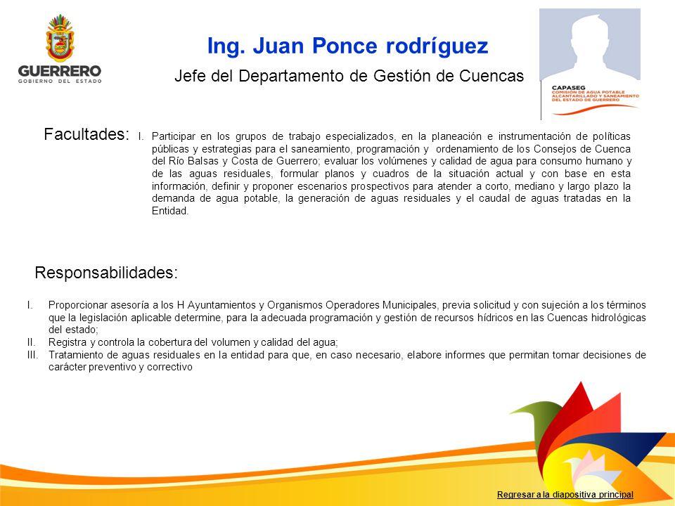Ing. Juan Ponce rodríguez