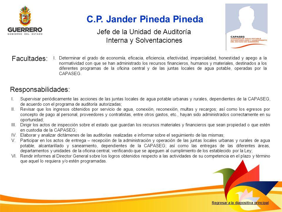 C.P. Jander Pineda Pineda
