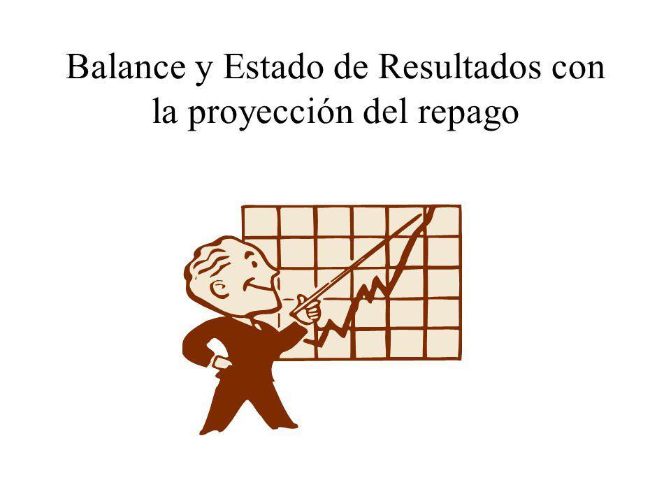 Balance y Estado de Resultados con la proyección del repago