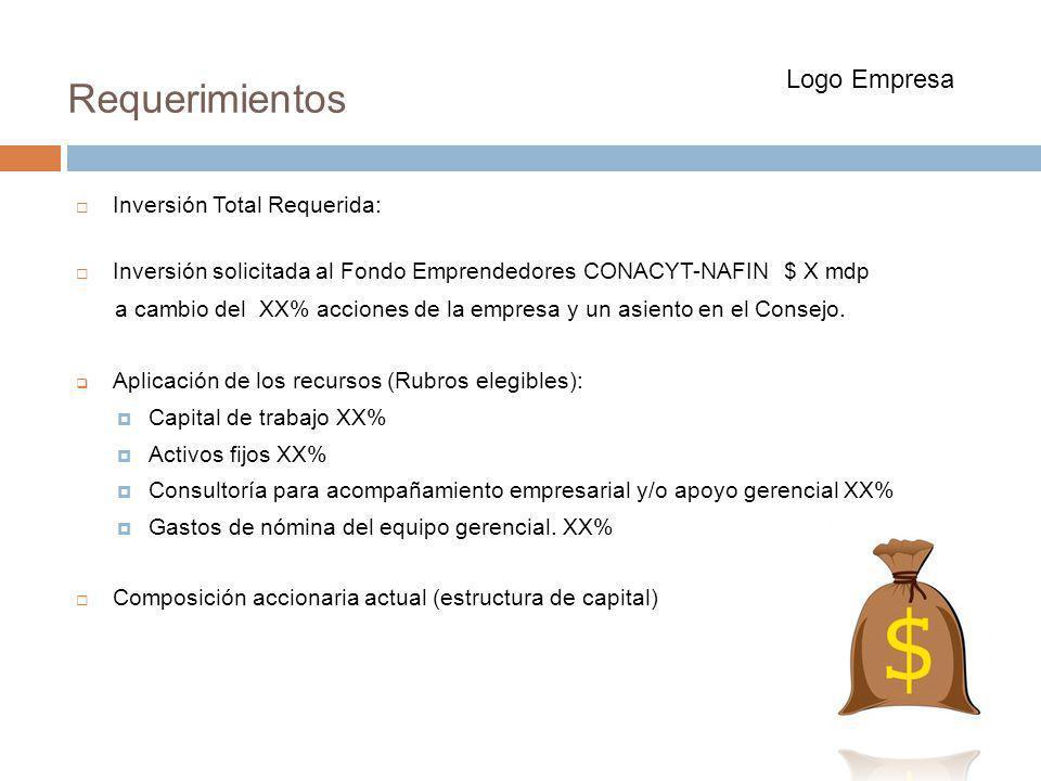 Requerimientos Logo Empresa Inversión Total Requerida: