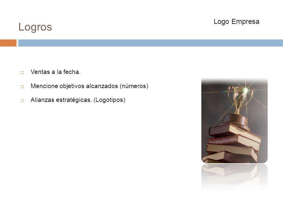 Logros Logo Empresa Ventas a la fecha.