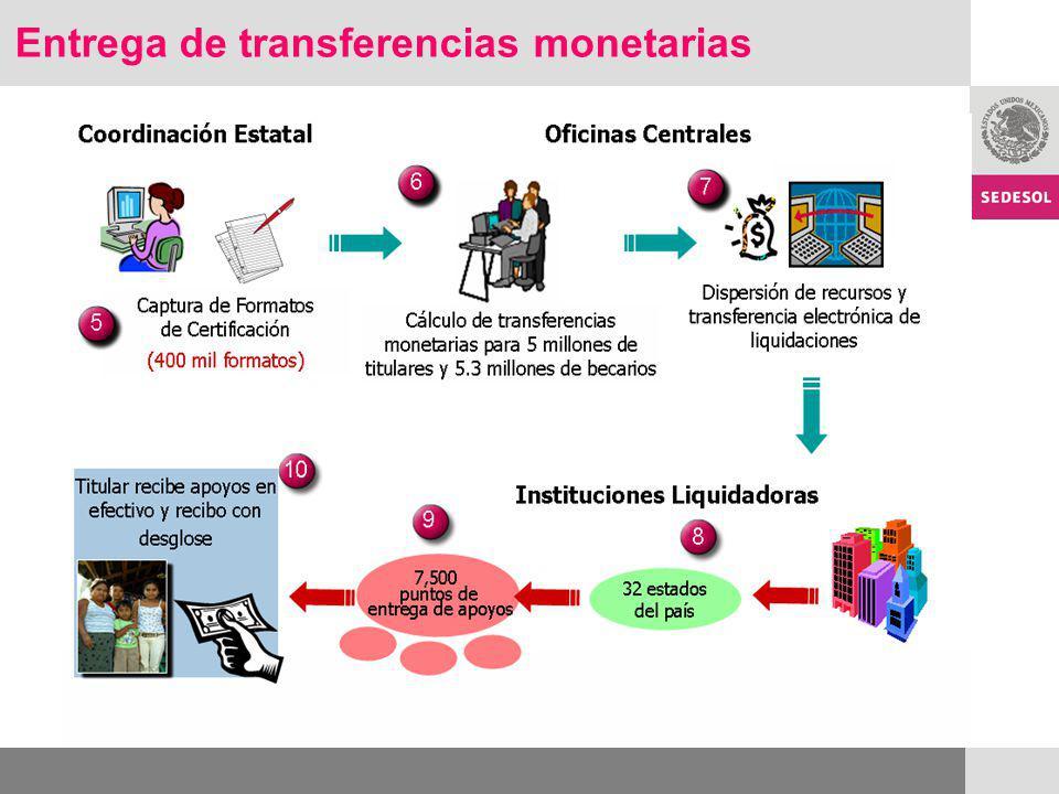 Entrega de transferencias monetarias