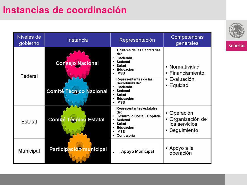 Instancias de coordinación