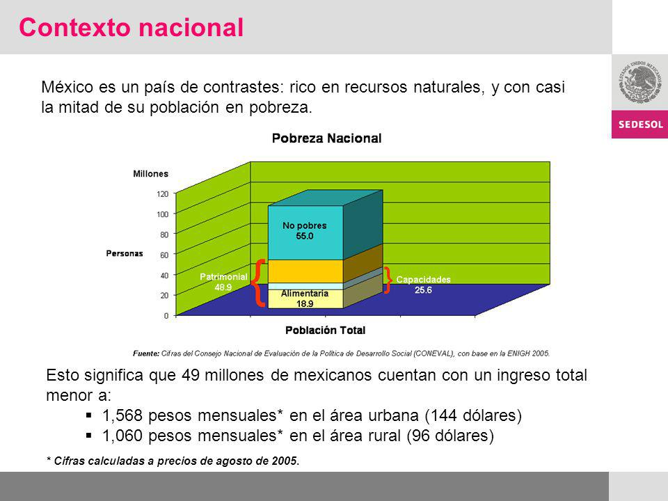 Contexto nacional México es un país de contrastes: rico en recursos naturales, y con casi la mitad de su población en pobreza.
