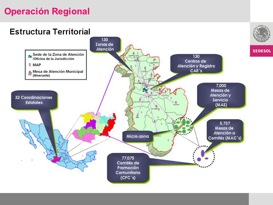 Operación Regional